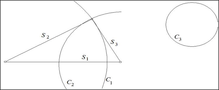 Figura 1: Un modello relazionale