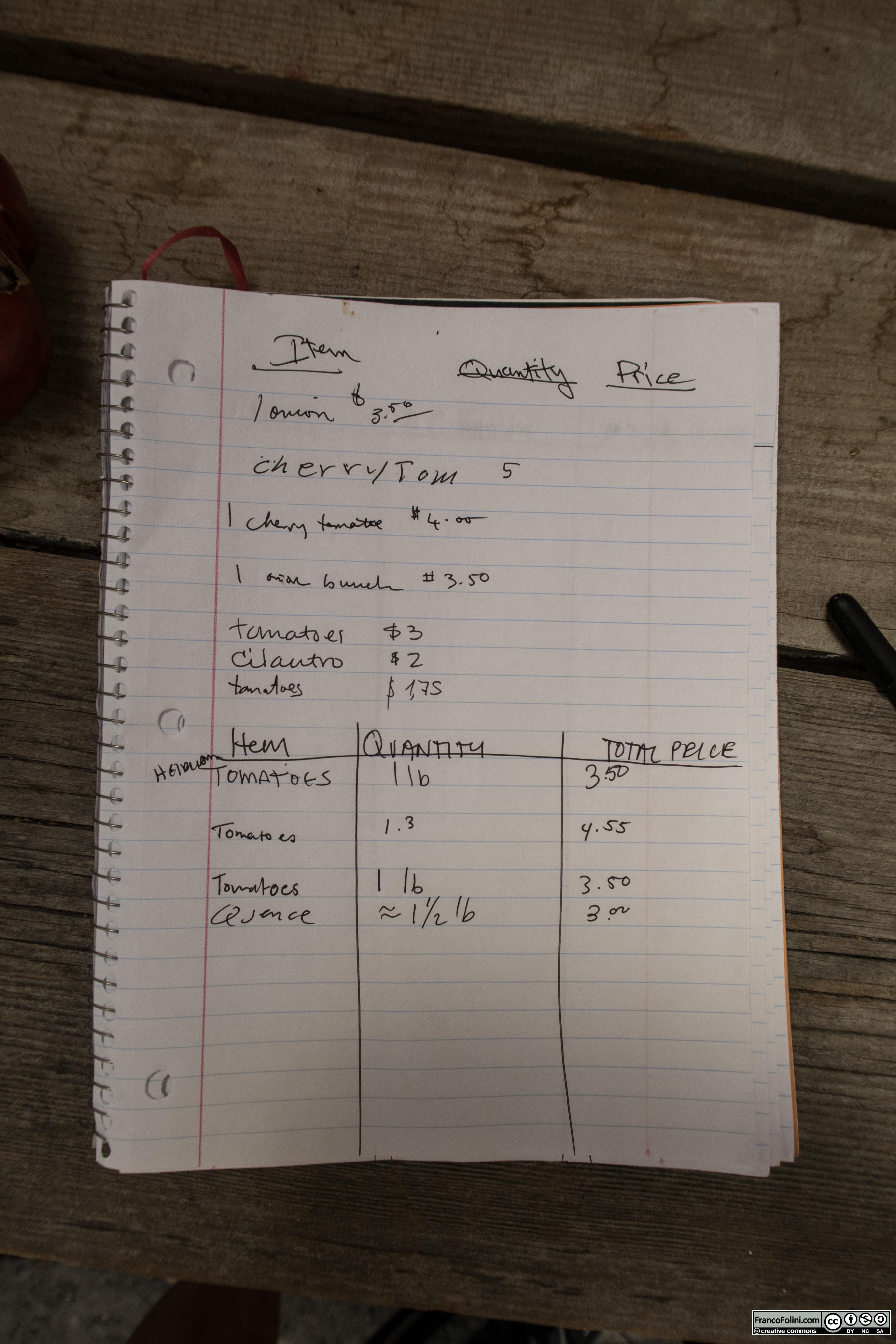 Il registro delle vendite del farm-stand
