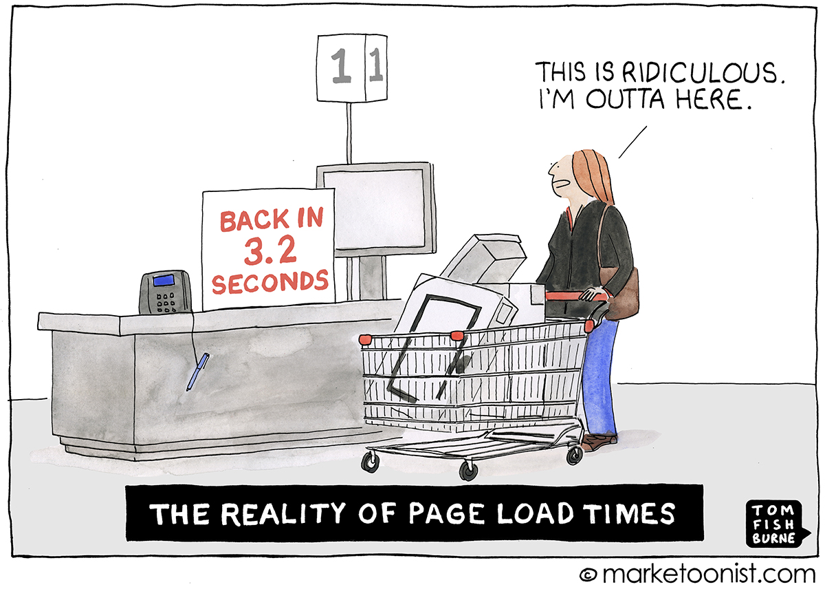 The importance of page load time.