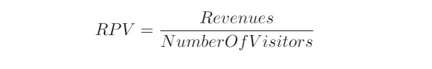 Revenues Per Visitor